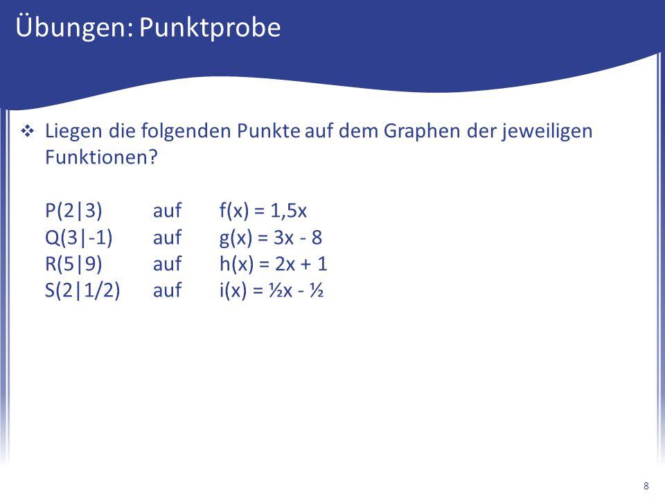 Übungen: Punktprobe  Liegen die folgenden Punkte auf dem Graphen der jeweiligen Funktionen.