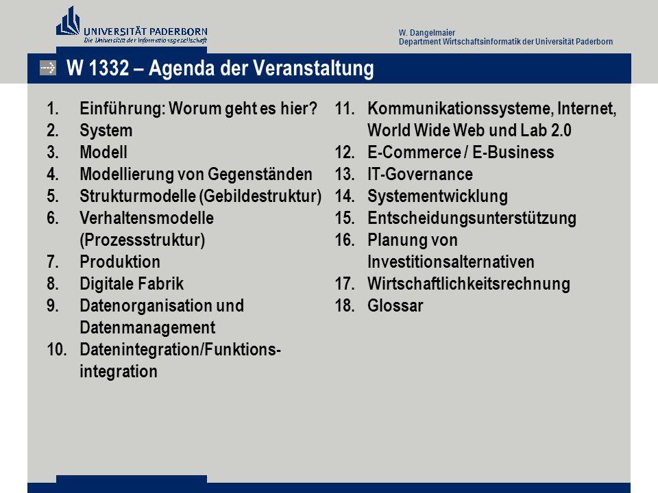 W 1332 – Agenda der Veranstaltung W.