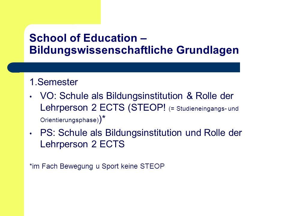 School of Education – Bildungswissenschaftliche Grundlagen 1.Semester VO: Schule als Bildungsinstitution & Rolle der Lehrperson 2 ECTS (STEOP.