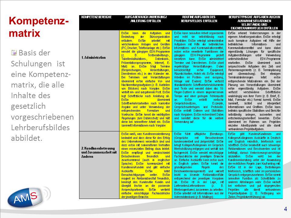 4 Kompetenz- matrix Basis der Schulungen ist eine Kompetenz- matrix, die alle Inhalte des gesetzlich vorgeschriebenen Lehrberufsbildes abbildet.