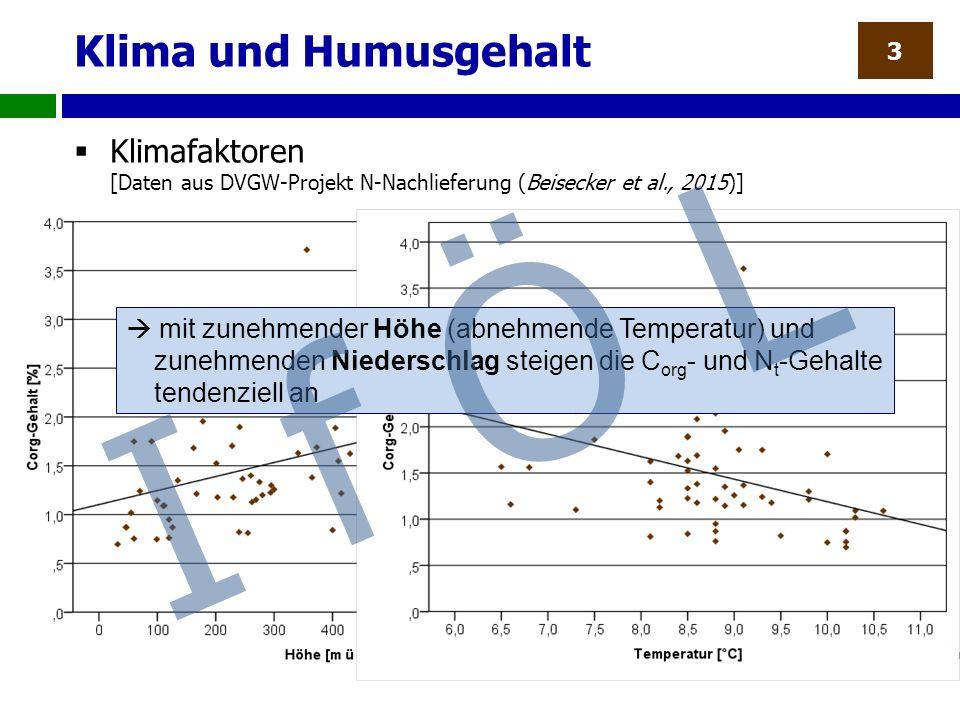 Klima und Humusgehalt  Klimafaktoren [Daten aus DVGW-Projekt N-Nachlieferung (Beisecker et al., 2015)] 3  mit zunehmender Höhe (abnehmende Temperatur) und zunehmenden Niederschlag steigen die C org - und N t -Gehalte tendenziell an I f Ö L