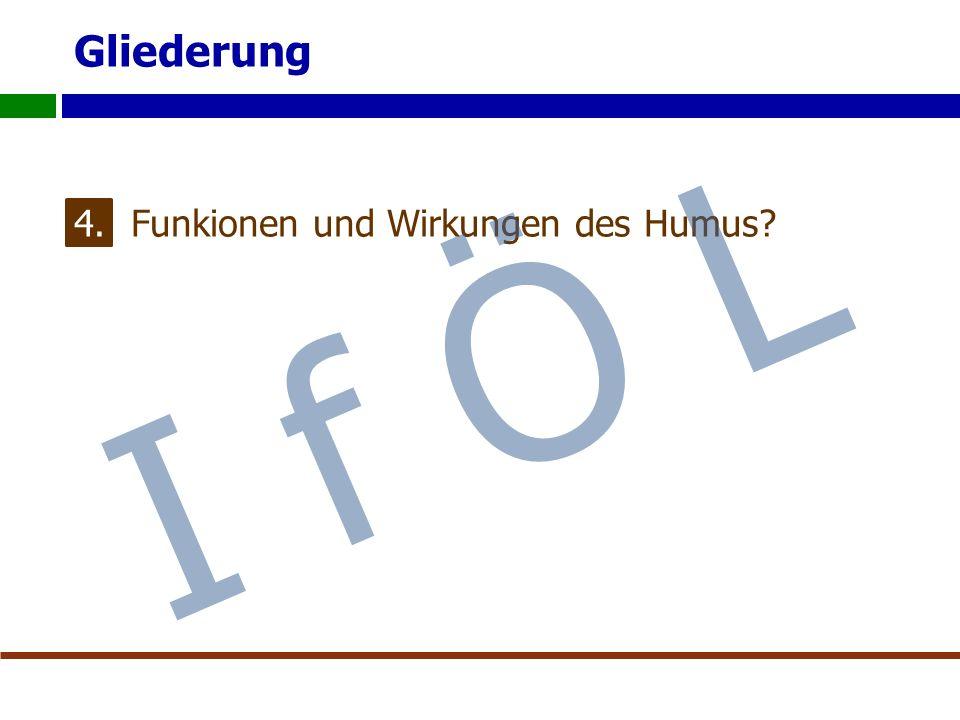 4.Funkionen und Wirkungen des Humus Gliederung I f Ö L