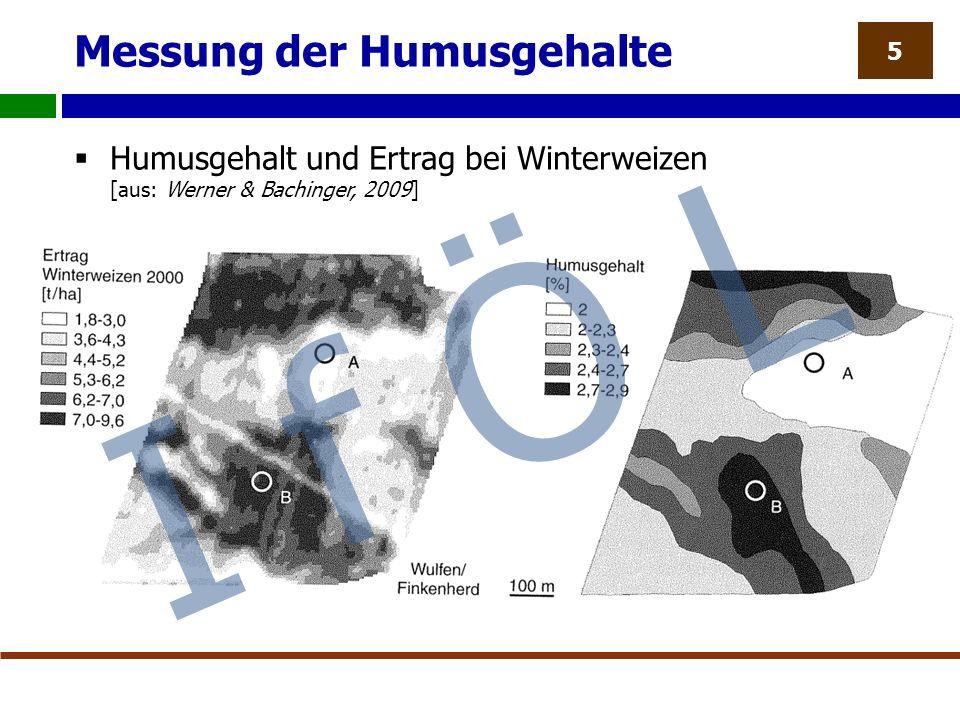 Messung der Humusgehalte  Humusgehalt und Ertrag bei Winterweizen [aus: Werner & Bachinger, 2009] 5 I f Ö L