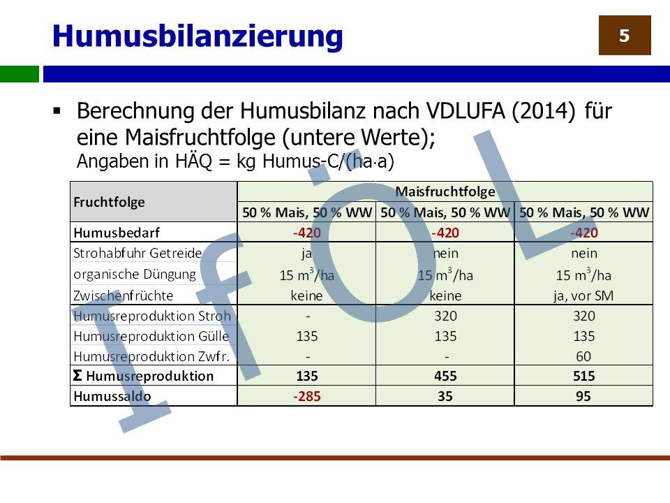 Humusbilanzierung  Berechnung der Humusbilanz nach VDLUFA (2014) für eine Maisfruchtfolge (untere Werte); Angaben in HÄQ = kg Humus-C/(ha  a) 5 I f Ö L