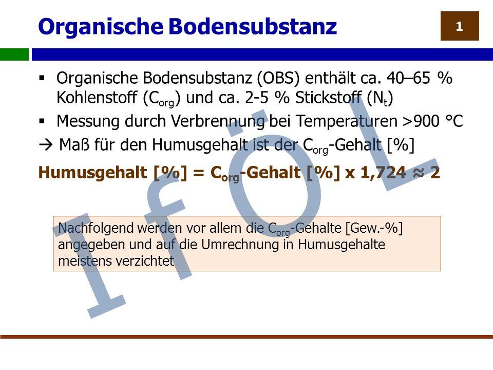Organische Bodensubstanz  Organische Bodensubstanz (OBS) enthält ca.