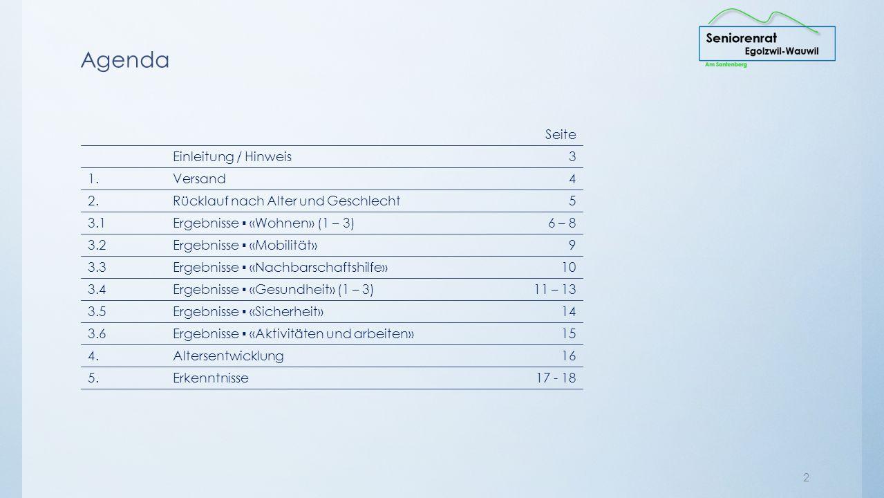Umfrage 2015 der Bevölkerung 60+ Resultate, Analysen, Erkenntnisse