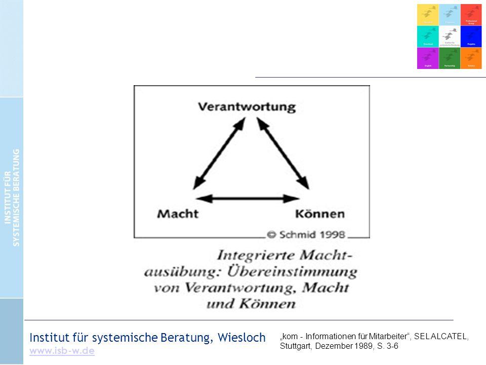 """Institut für systemische Beratung, Wiesloch www.isb-w.de """"kom - Informationen für Mitarbeiter , SEL ALCATEL, Stuttgart, Dezember 1989, S."""