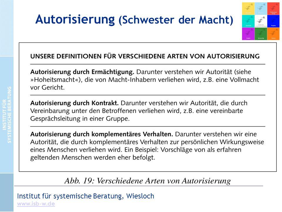 Institut für systemische Beratung, Wiesloch www.isb-w.de Autorisierung (Schwester der Macht)