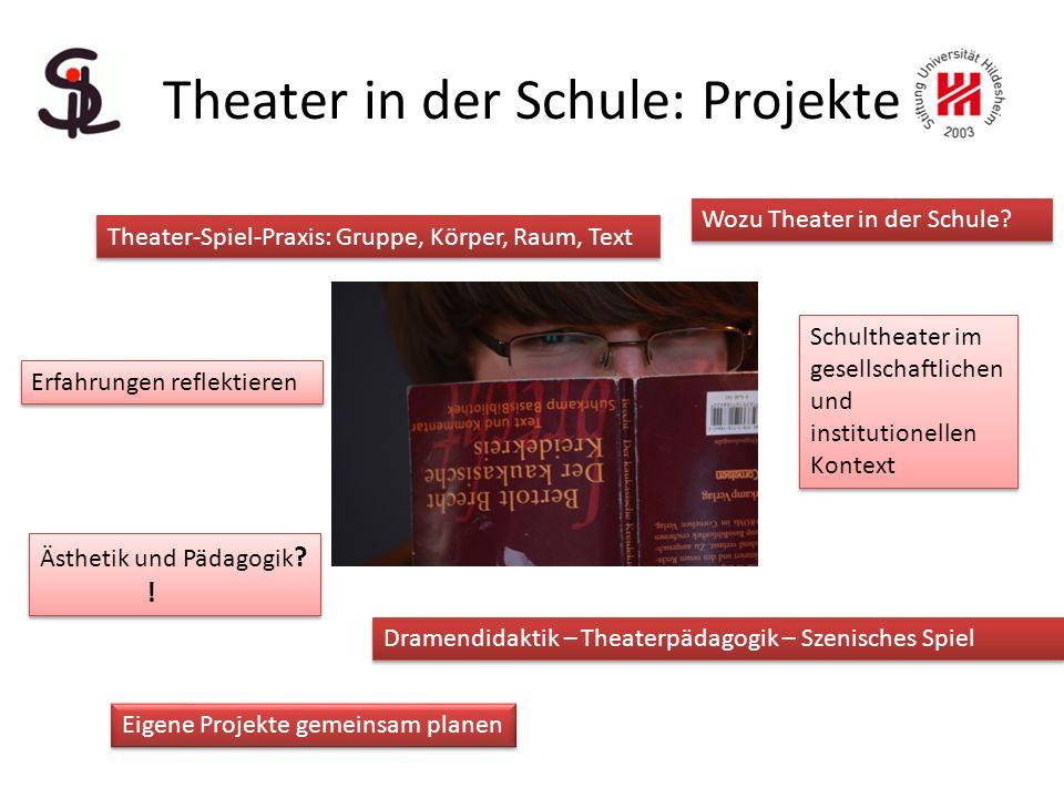 Theater in der Schule: Projekte Theater-Spiel-Praxis: Gruppe, Körper, Raum, Text Erfahrungen reflektieren Schultheater im gesellschaftlichen und institutionellen Kontext Schultheater im gesellschaftlichen und institutionellen Kontext Wozu Theater in der Schule.