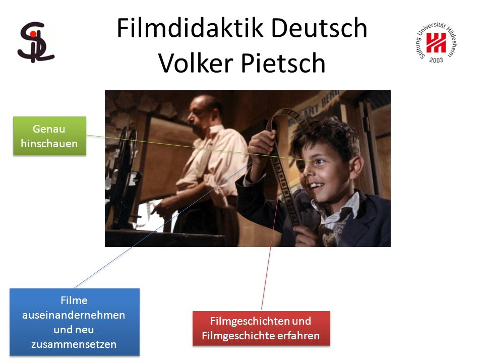 Filmdidaktik Deutsch Volker Pietsch Genau hinschauen Filme auseinandernehmen und neu zusammensetzen Filme auseinandernehmen und neu zusammensetzen Filmgeschichten und Filmgeschichte erfahren