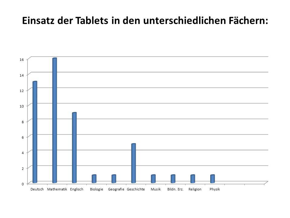 Einsatz der Tablets in den unterschiedlichen Fächern: