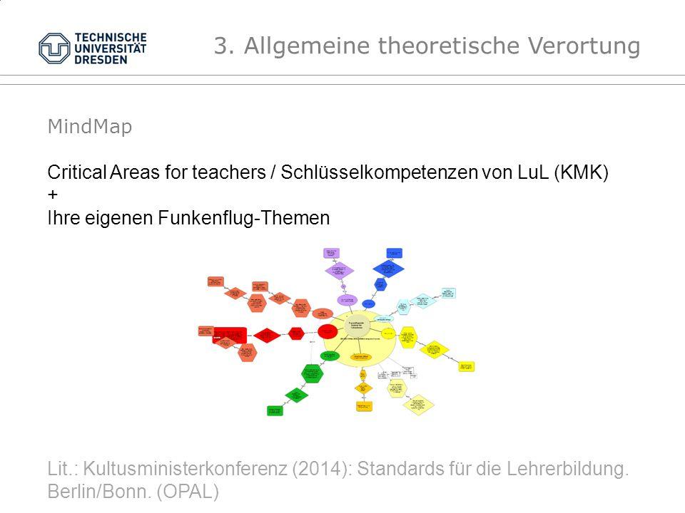 MindMap Critical Areas for teachers / Schlüsselkompetenzen von LuL (KMK) + Ihre eigenen Funkenflug-Themen Lit.: Kultusministerkonferenz (2014): Standards für die Lehrerbildung.