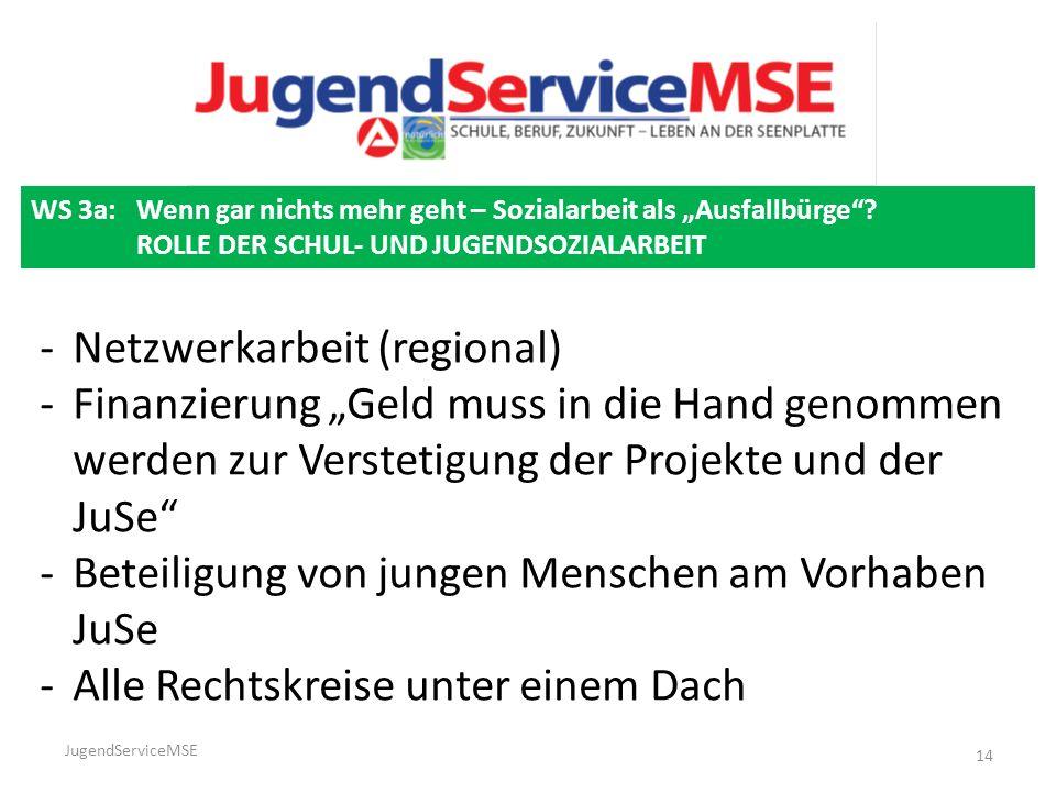 """JugendServiceMSE 14 WS 3a: Wenn gar nichts mehr geht – Sozialarbeit als """"Ausfallbürge ."""