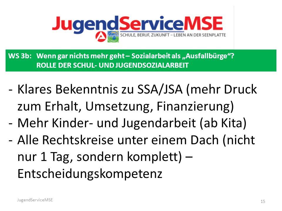 """JugendServiceMSE 15 WS 3b: Wenn gar nichts mehr geht – Sozialarbeit als """"Ausfallbürge ."""