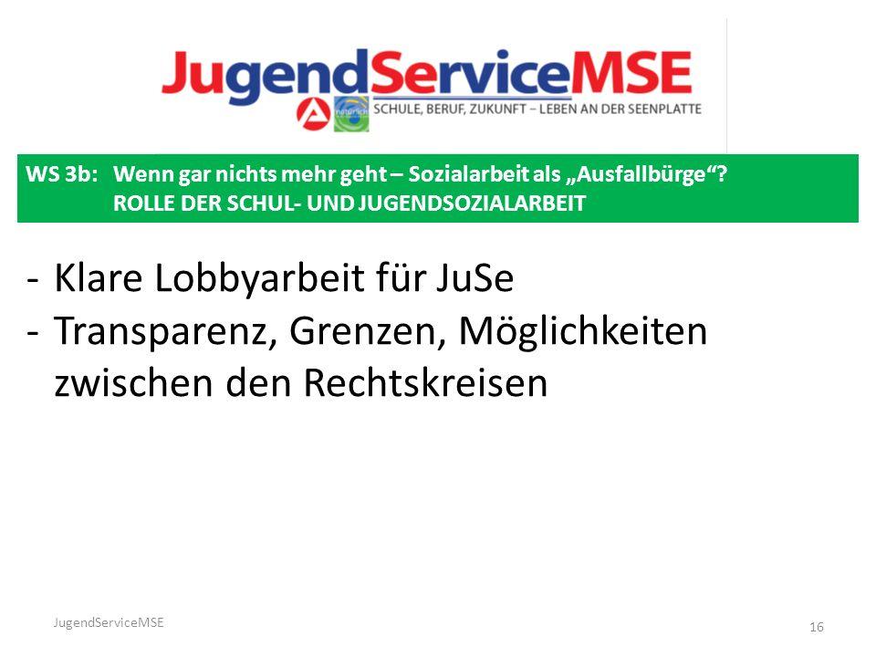 """JugendServiceMSE 16 WS 3b: Wenn gar nichts mehr geht – Sozialarbeit als """"Ausfallbürge ."""