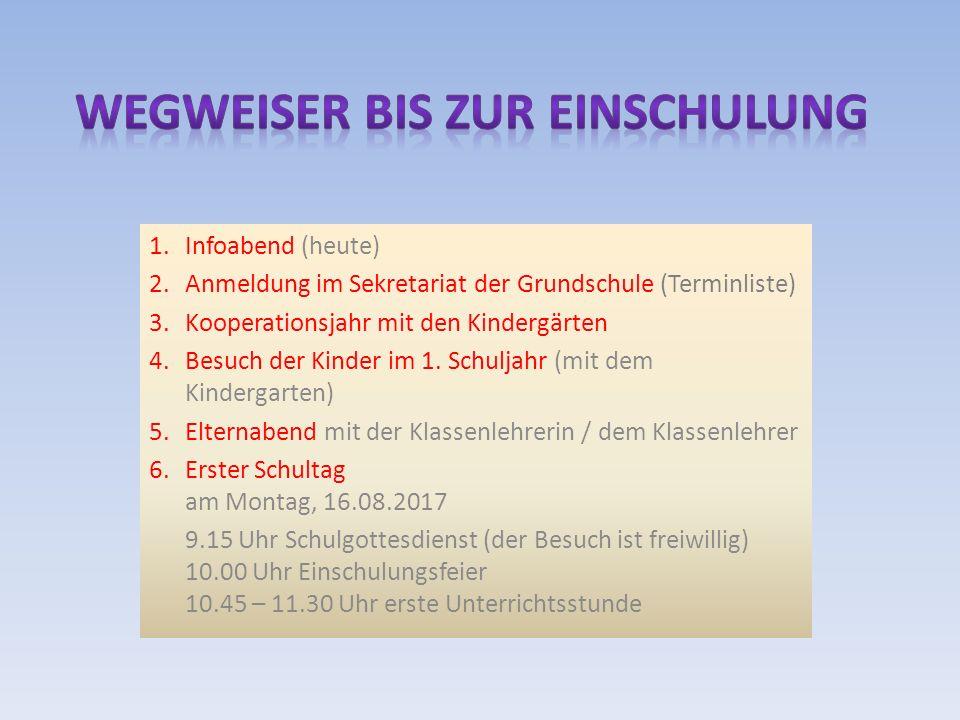 1.Infoabend (heute) 2.Anmeldung im Sekretariat der Grundschule (Terminliste) 3.Kooperationsjahr mit den Kindergärten 4.Besuch der Kinder im 1.