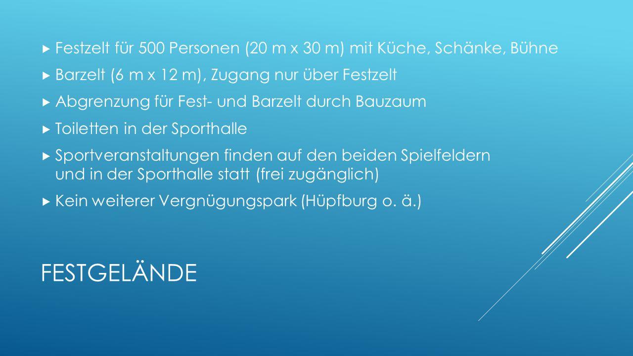 FESTGELÄNDE  Festzelt für 500 Personen (20 m x 30 m) mit Küche, Schänke, Bühne  Barzelt (6 m x 12 m), Zugang nur über Festzelt  Abgrenzung für Fest- und Barzelt durch Bauzaum  Toiletten in der Sporthalle  Sportveranstaltungen finden auf den beiden Spielfeldern und in der Sporthalle statt (frei zugänglich)  Kein weiterer Vergnügungspark (Hüpfburg o.