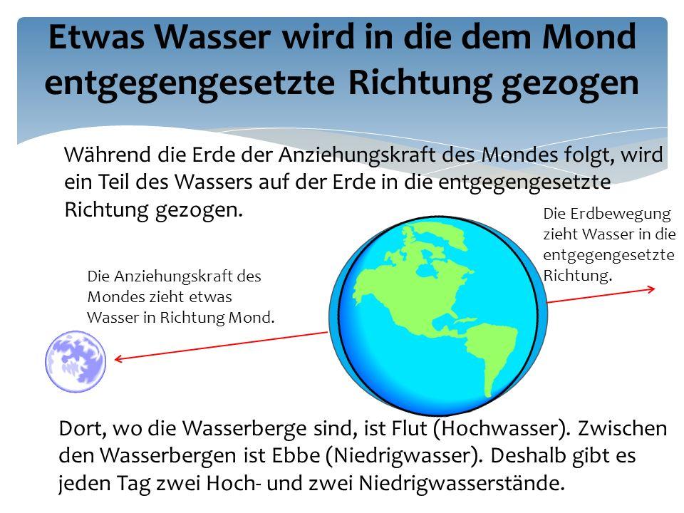 Während die Erde der Anziehungskraft des Mondes folgt, wird ein Teil des Wassers auf der Erde in die entgegengesetzte Richtung gezogen.