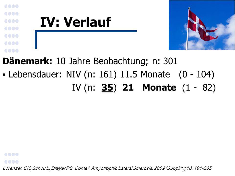 Dänemark: 10 Jahre Beobachtung; n: 301  Lebensdauer: NIV (n: 161) 11.5 Monate (0 - 104) IV (n: 35) 21 Monate (1 - 82) IV: Verlauf Lorenzen CK, Schou L, Dreyer PS.Conte 2 Amyotrophic Lateral Sclerosis.
