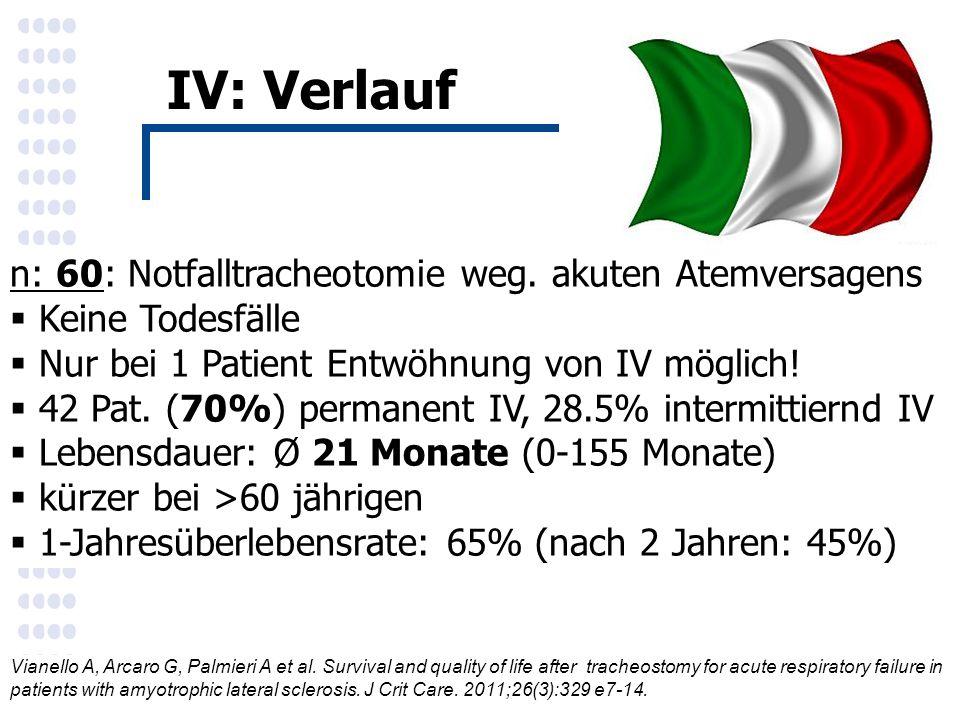 IV: Verlauf Vianello A, Arcaro G, Palmieri A et al.
