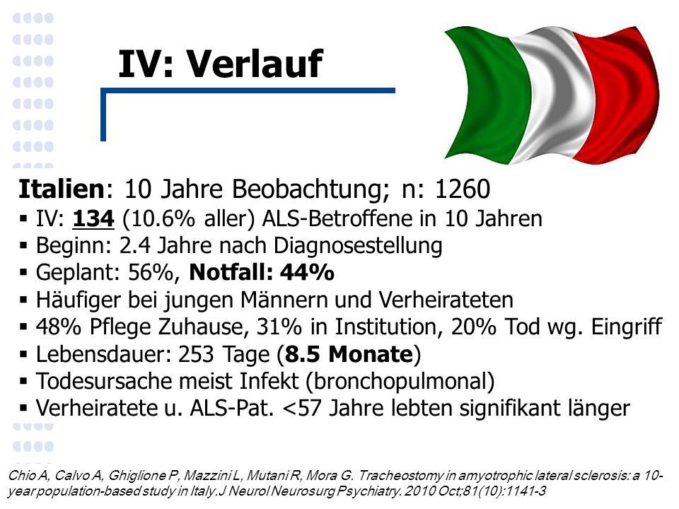 IV: Verlauf Italien: 10 Jahre Beobachtung; n: 1260  IV: 134 (10.6% aller) ALS-Betroffene in 10 Jahren  Beginn: 2.4 Jahre nach Diagnosestellung  Geplant: 56%, Notfall: 44%  Häufiger bei jungen Männern und Verheirateten  48% Pflege Zuhause, 31% in Institution, 20% Tod wg.