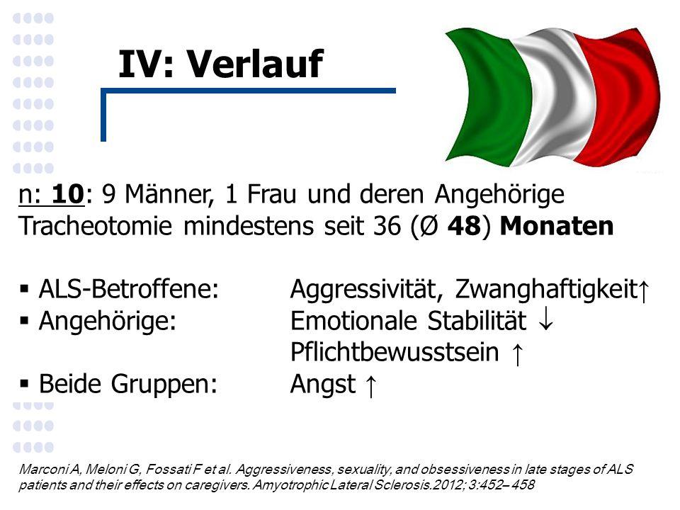 IV: Verlauf Marconi A, Meloni G, Fossati F et al.