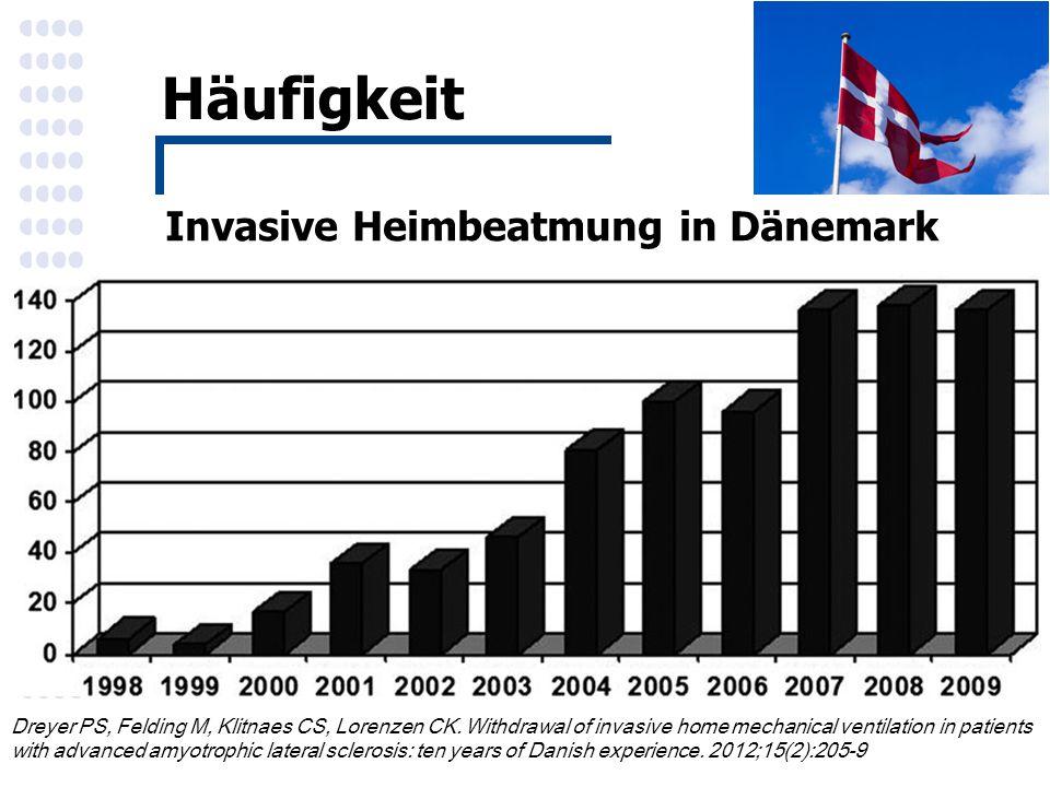 Häufigkeit Dreyer PS, Felding M, Klitnaes CS, Lorenzen CK.
