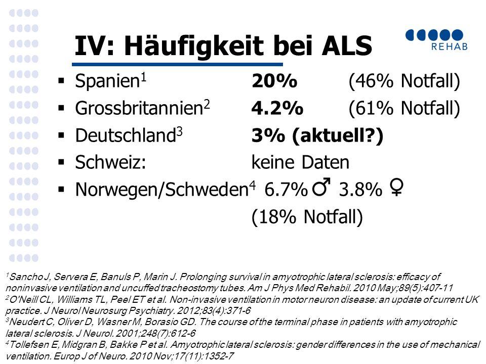  Spanien 1 20% (46% Notfall)  Grossbritannien 2 4.2% (61% Notfall)  Deutschland 3 3% (aktuell )  Schweiz: keine Daten  Norwegen/Schweden 4 6.7% 3.8% (18% Notfall) 1 Sancho J, Servera E, Banuls P, Marin J.