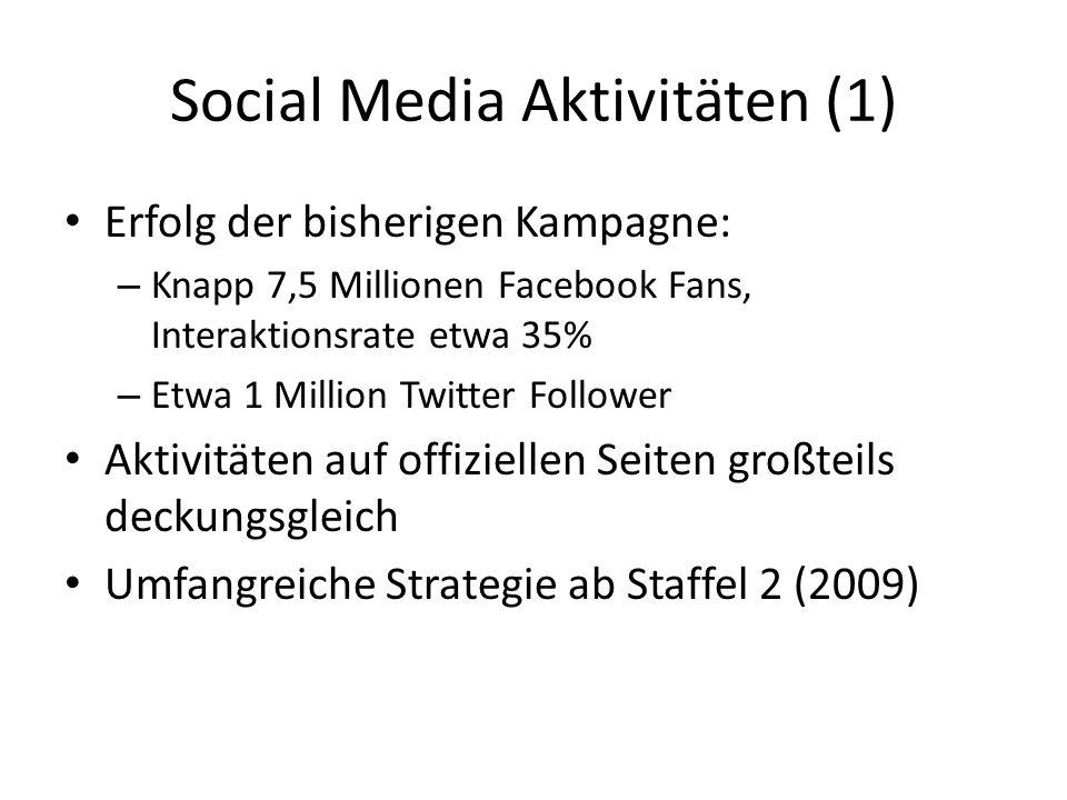 Social Media Aktivitäten (1) Erfolg der bisherigen Kampagne: – Knapp 7,5 Millionen Facebook Fans, Interaktionsrate etwa 35% – Etwa 1 Million Twitter Follower Aktivitäten auf offiziellen Seiten großteils deckungsgleich Umfangreiche Strategie ab Staffel 2 (2009)
