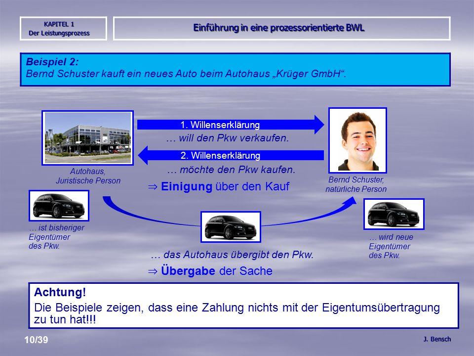 Einführung in eine prozessorientierte BWL J. Bensch KAPITEL 1 Der Leistungsprozess 10/39 1.