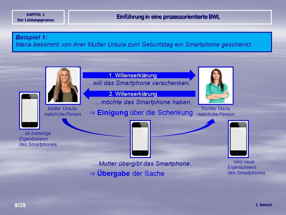 Einführung in eine prozessorientierte BWL J. Bensch KAPITEL 1 Der Leistungsprozess 9/39 1.
