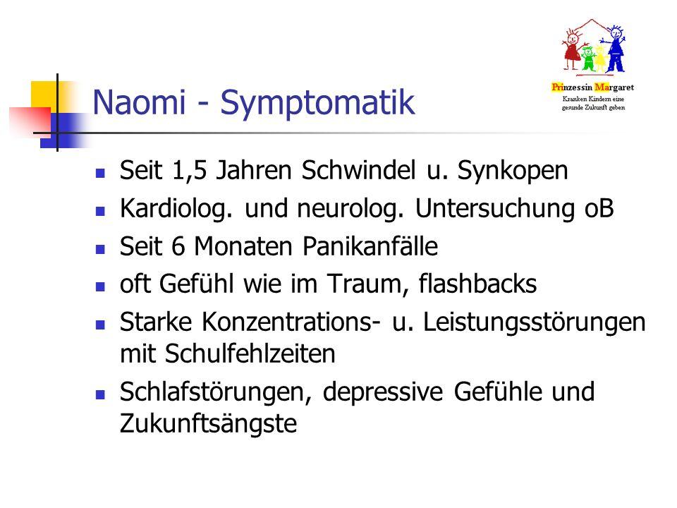 Naomi - Symptomatik Seit 1,5 Jahren Schwindel u. Synkopen Kardiolog.