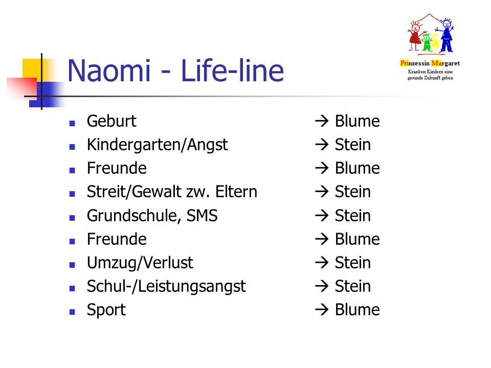 Naomi - Life-line Geburt  Blume Kindergarten/Angst  Stein Freunde  Blume Streit/Gewalt zw.
