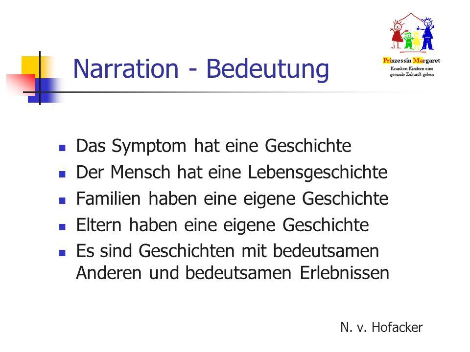 Narration - Bedeutung Das Symptom hat eine Geschichte Der Mensch hat eine Lebensgeschichte Familien haben eine eigene Geschichte Eltern haben eine eigene Geschichte Es sind Geschichten mit bedeutsamen Anderen und bedeutsamen Erlebnissen N.