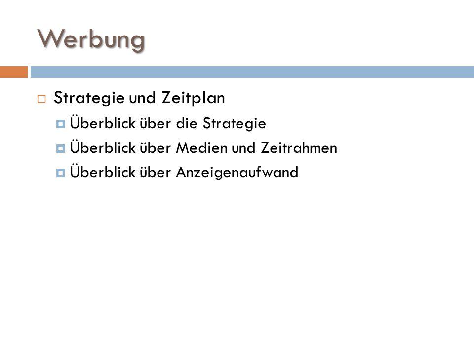 Werbung  Strategie und Zeitplan  Überblick über die Strategie  Überblick über Medien und Zeitrahmen  Überblick über Anzeigenaufwand