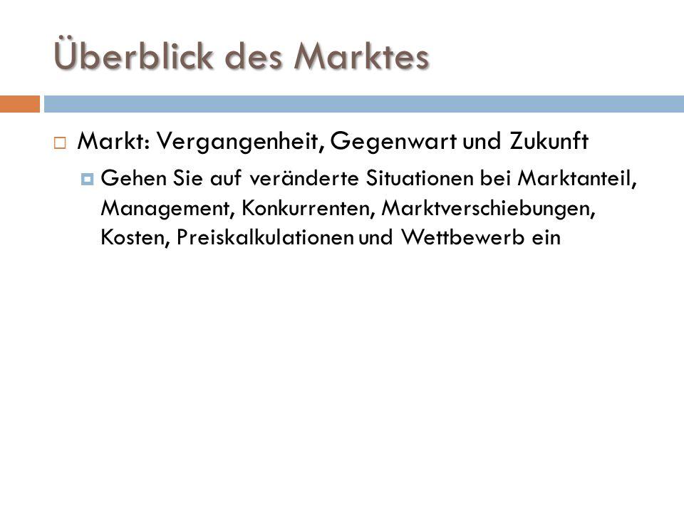 Überblick des Marktes  Markt: Vergangenheit, Gegenwart und Zukunft  Gehen Sie auf veränderte Situationen bei Marktanteil, Management, Konkurrenten, Marktverschiebungen, Kosten, Preiskalkulationen und Wettbewerb ein