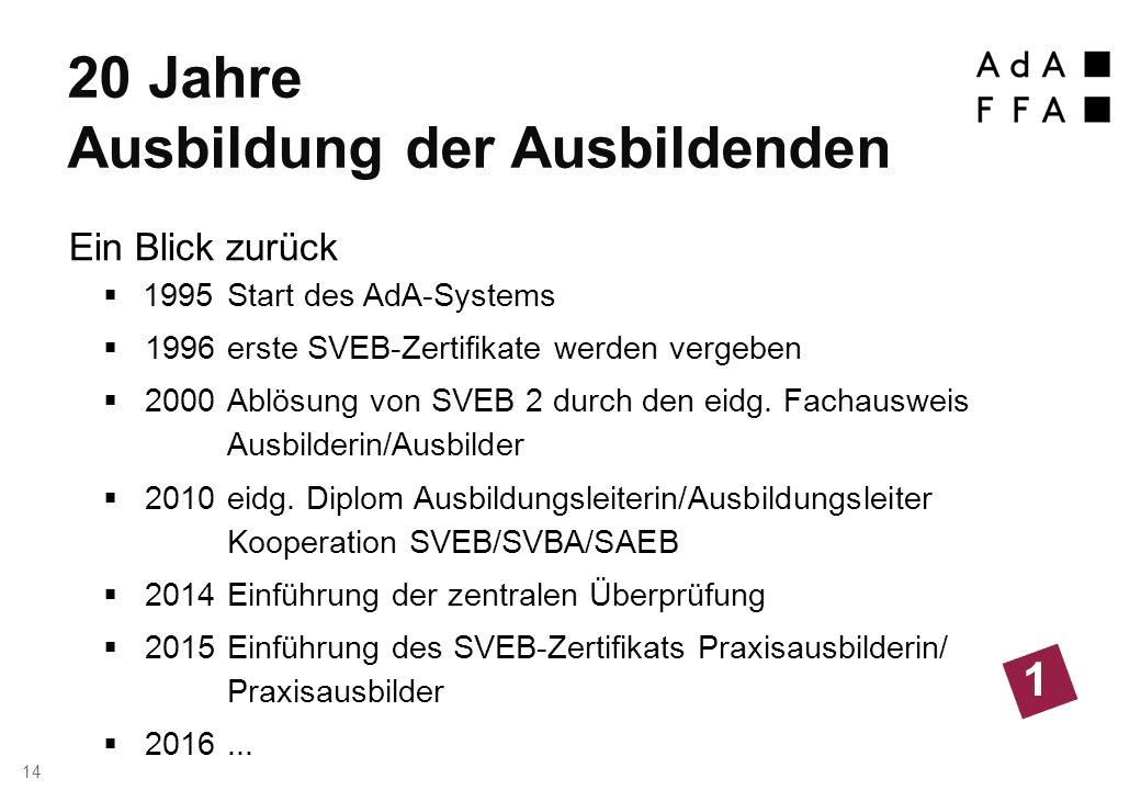 1995Start des AdA-Systems  1996erste SVEB-Zertifikate werden vergeben  2000Ablösung von SVEB 2 durch den eidg.