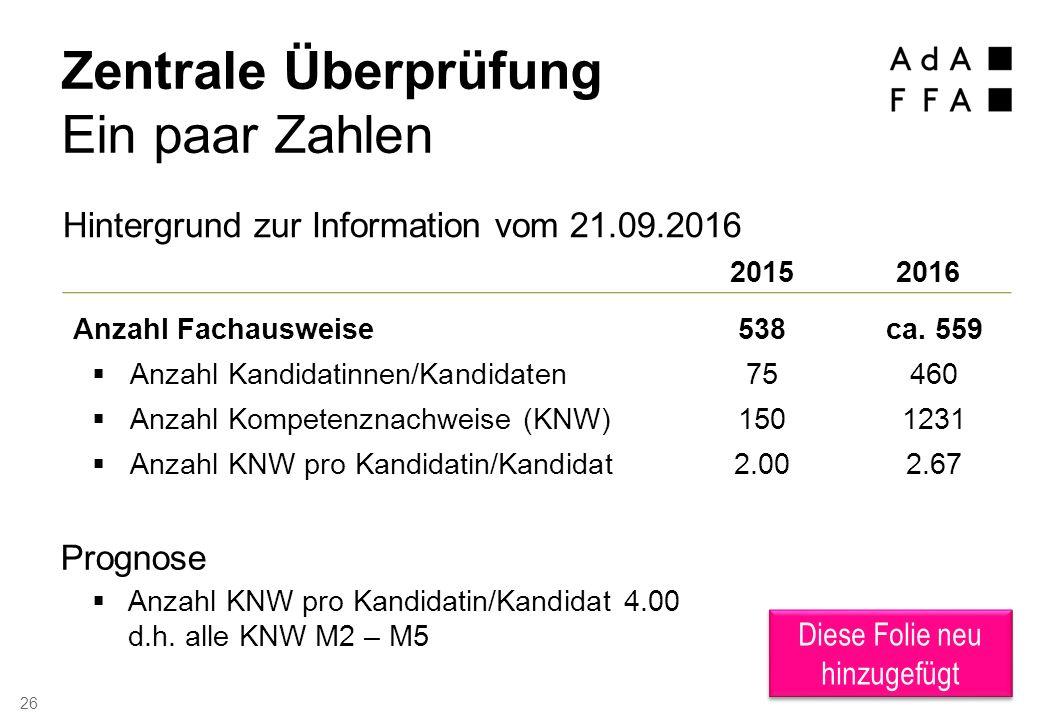 Hintergrund zur Information vom 21.09.2016 20152016 Anzahl Fachausweise538ca.