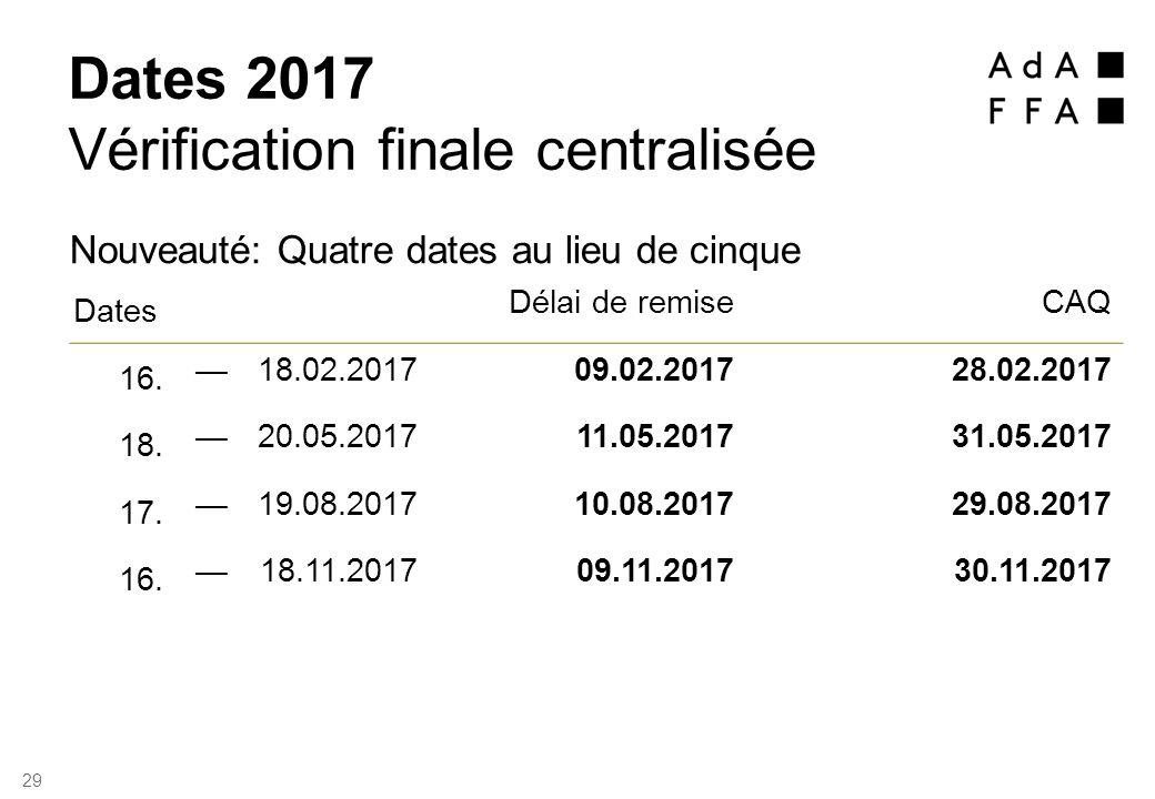 Dates 2017 Vérification finale centralisée Nouveauté: Quatre dates au lieu de cinque Dates Délai de remiseCAQ 16.