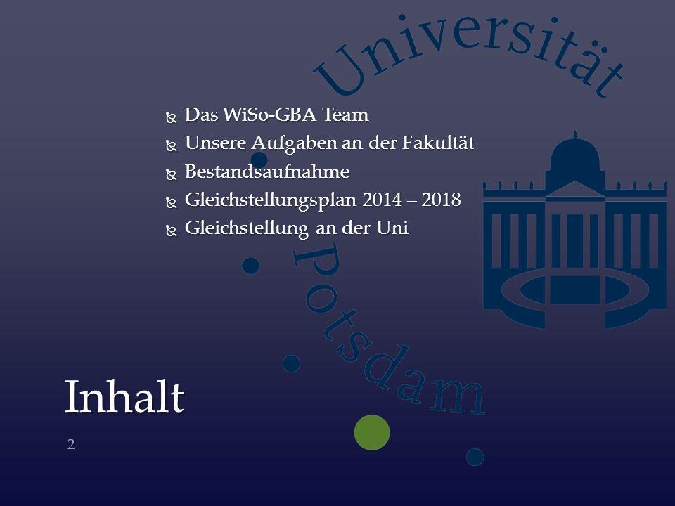  Das WiSo-GBA Team  Unsere Aufgaben an der Fakultät  Bestandsaufnahme  Gleichstellungsplan 2014 – 2018  Gleichstellung an der Uni Inhalt 2