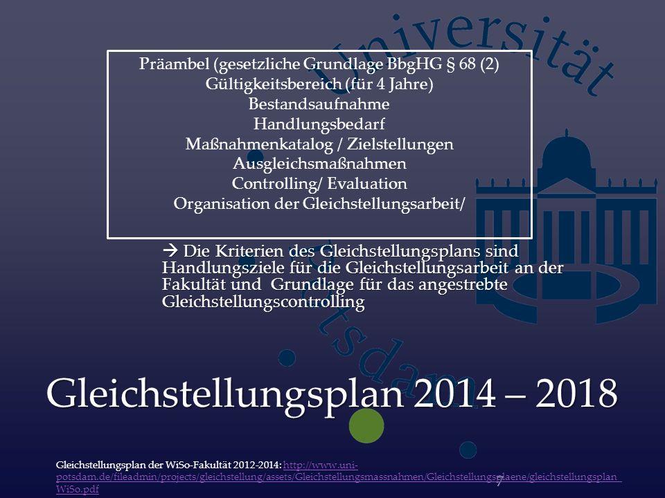  Die Kriterien des Gleichstellungsplans sind Handlungsziele für die Gleichstellungsarbeit an der Fakultät und Grundlage für das angestrebte Gleichstellungscontrolling Gleichstellungsplan 2014 – 2018 7 Gleichstellungsplan der WiSo-Fakultät 2012-2014: http://www.uni- potsdam.de/fileadmin/projects/gleichstellung/assets/Gleichstellungsmassnahmen/Gleichstellungsplaene/gleichstellungsplan_ WiSo.pdfhttp://www.uni- potsdam.de/fileadmin/projects/gleichstellung/assets/Gleichstellungsmassnahmen/Gleichstellungsplaene/gleichstellungsplan_ WiSo.pdf Präambel (gesetzliche Grundlage BbgHG § 68 (2) Gültigkeitsbereich (für 4 Jahre) Bestandsaufnahme Handlungsbedarf Maßnahmenkatalog / Zielstellungen Ausgleichsmaßnahmen Controlling/ Evaluation Organisation der Gleichstellungsarbeit/