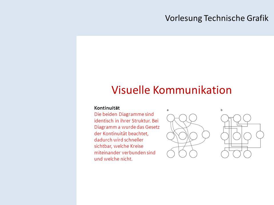Visuelle Kommunikation Vorlesung Technische Grafik Kontinuität Die beiden Diagramme sind identisch in ihrer Struktur.