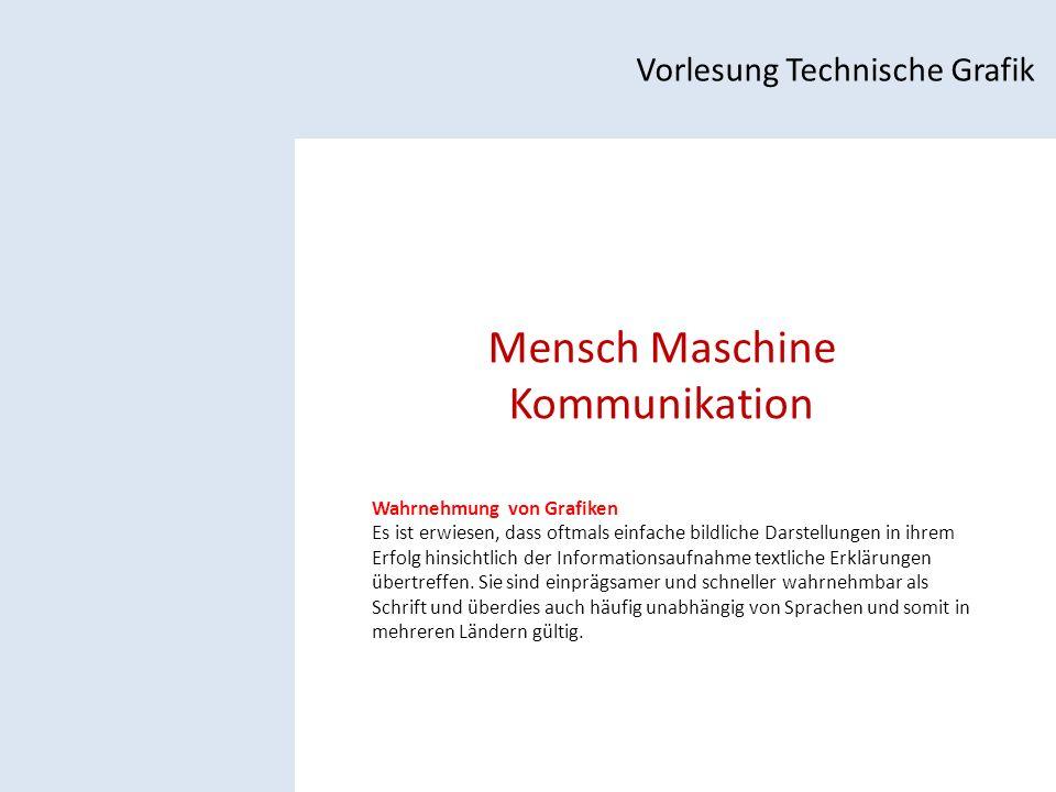 Mensch Maschine Kommunikation Vorlesung Technische Grafik Wahrnehmung von Grafiken Es ist erwiesen, dass oftmals einfache bildliche Darstellungen in ihrem Erfolg hinsichtlich der Informationsaufnahme textliche Erklärungen übertreffen.