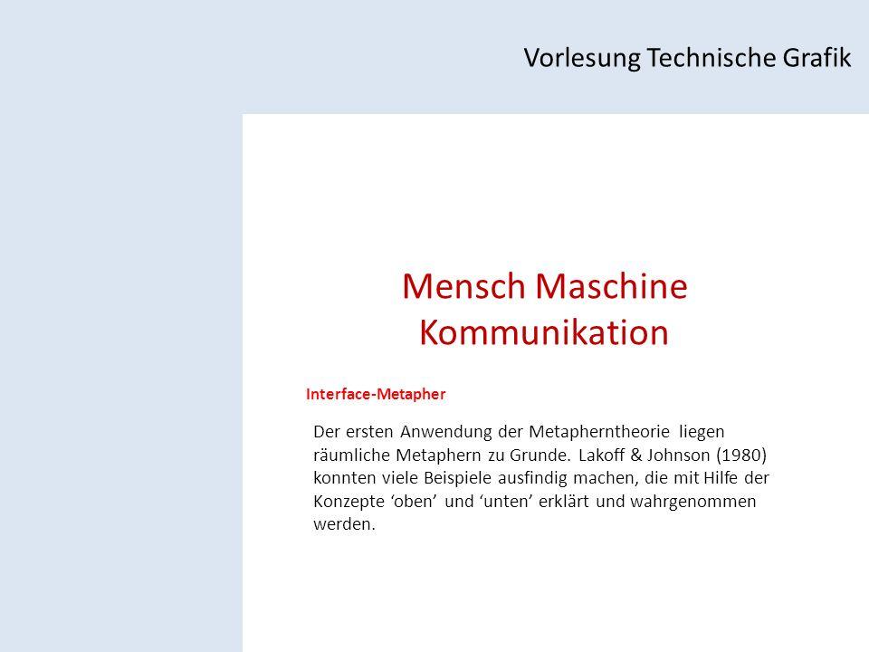 Mensch Maschine Kommunikation Vorlesung Technische Grafik Interface-Metapher Der ersten Anwendung der Metapherntheorie liegen räumliche Metaphern zu Grunde.