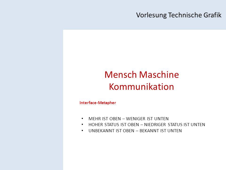 Mensch Maschine Kommunikation Vorlesung Technische Grafik Interface-Metapher MEHR IST OBEN – WENIGER IST UNTEN HOHER STATUS IST OBEN – NIEDRIGER STATUS IST UNTEN UNBEKANNT IST OBEN – BEKANNT IST UNTEN