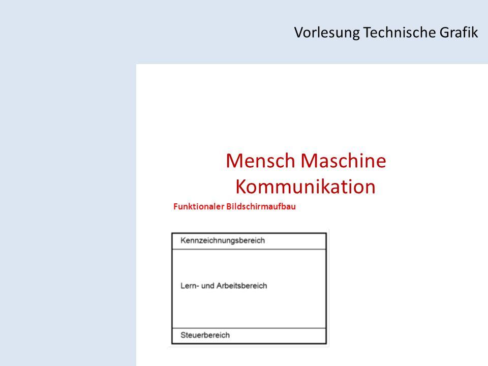 Mensch Maschine Kommunikation Vorlesung Technische Grafik Funktionaler Bildschirmaufbau