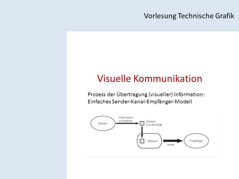 Visuelle Kommunikation Vorlesung Technische Grafik Prozess der Übertragung (visueller) Information: Einfaches Sender-Kanal-Empfänger-Modell