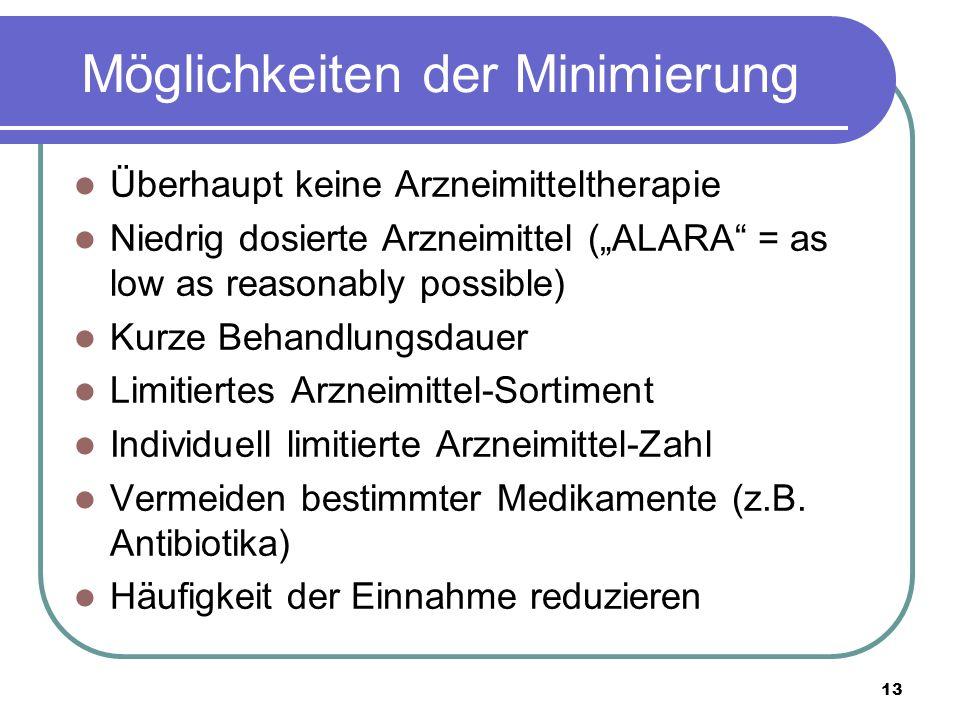 """13 Möglichkeiten der Minimierung Überhaupt keine Arzneimitteltherapie Niedrig dosierte Arzneimittel (""""ALARA = as low as reasonably possible) Kurze Behandlungsdauer Limitiertes Arzneimittel-Sortiment Individuell limitierte Arzneimittel-Zahl Vermeiden bestimmter Medikamente (z.B."""