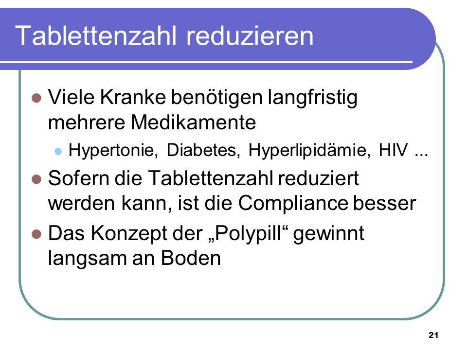 Tablettenzahl reduzieren Viele Kranke benötigen langfristig mehrere Medikamente Hypertonie, Diabetes, Hyperlipidämie, HIV...