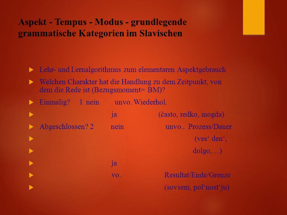 Aspekt - Tempus - Modus - grundlegende grammatische Kategorien im Slavischen  Lehr- und Lernalgorithmus zum elementaren Aspektgebrauch  Welchen Charakter hat die Handlung zu dem Zeitpunkt, von dem die Rede ist (Bezugsmoment= BM).